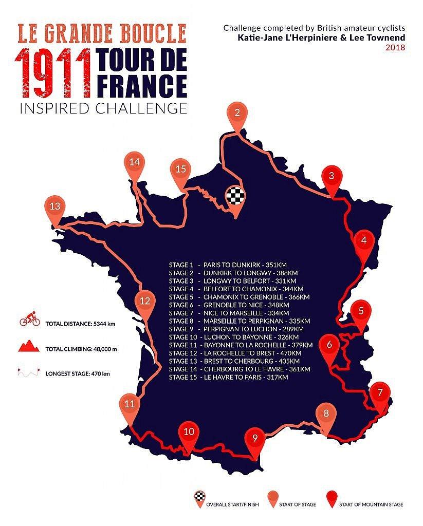 Tour de France 1911 Challenge